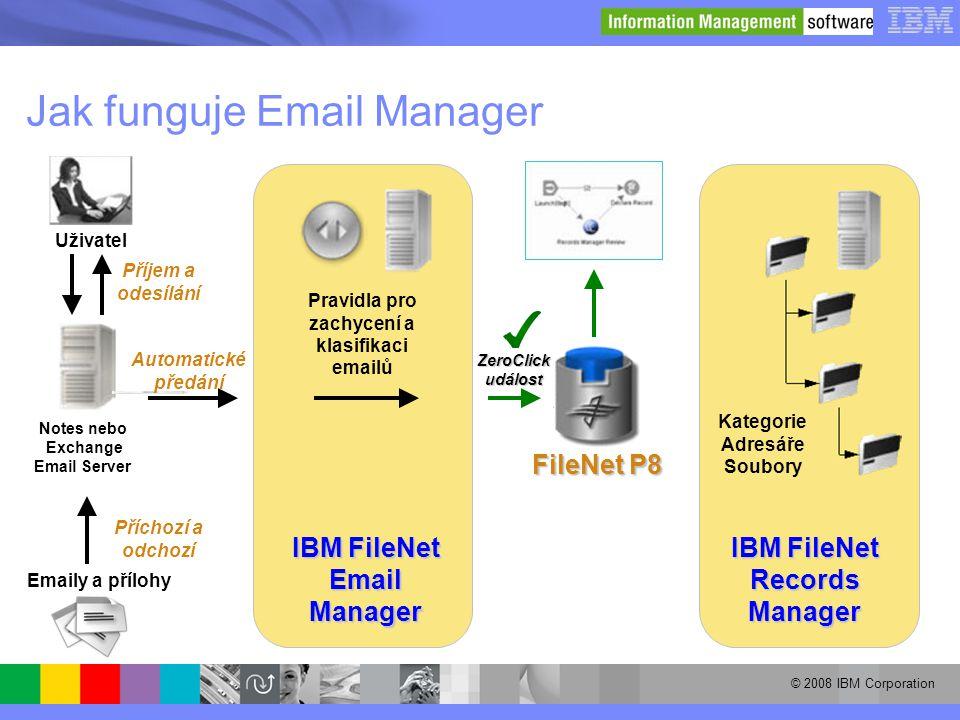 © 2008 IBM Corporation Jak funguje Email Manager Uživatel Notes nebo Exchange Email Server Emaily a přílohy Příjem a odesílání ZeroClick událost FileN