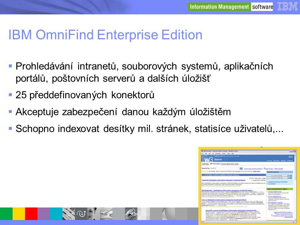 © 2008 IBM Corporation IBM OmniFind Enterprise Edition  Prohledávání intranetů, souborových systemů, aplikačních portálů, poštovních serverů a dalšíc