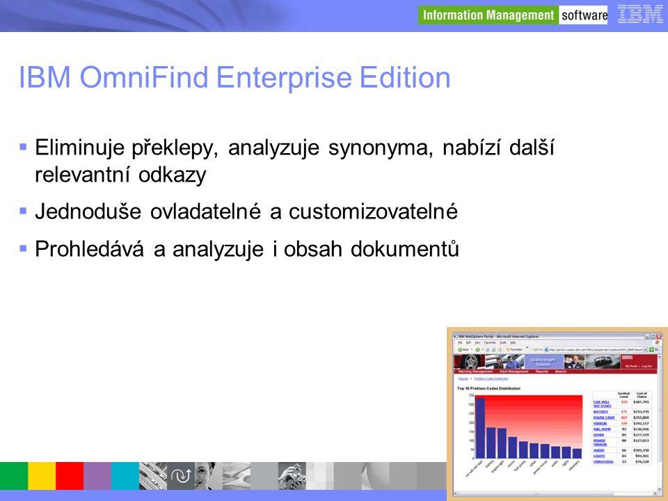 © 2008 IBM Corporation IBM OmniFind Enterprise Edition  Eliminuje překlepy, analyzuje synonyma, nabízí další relevantní odkazy  Jednoduše ovladateln