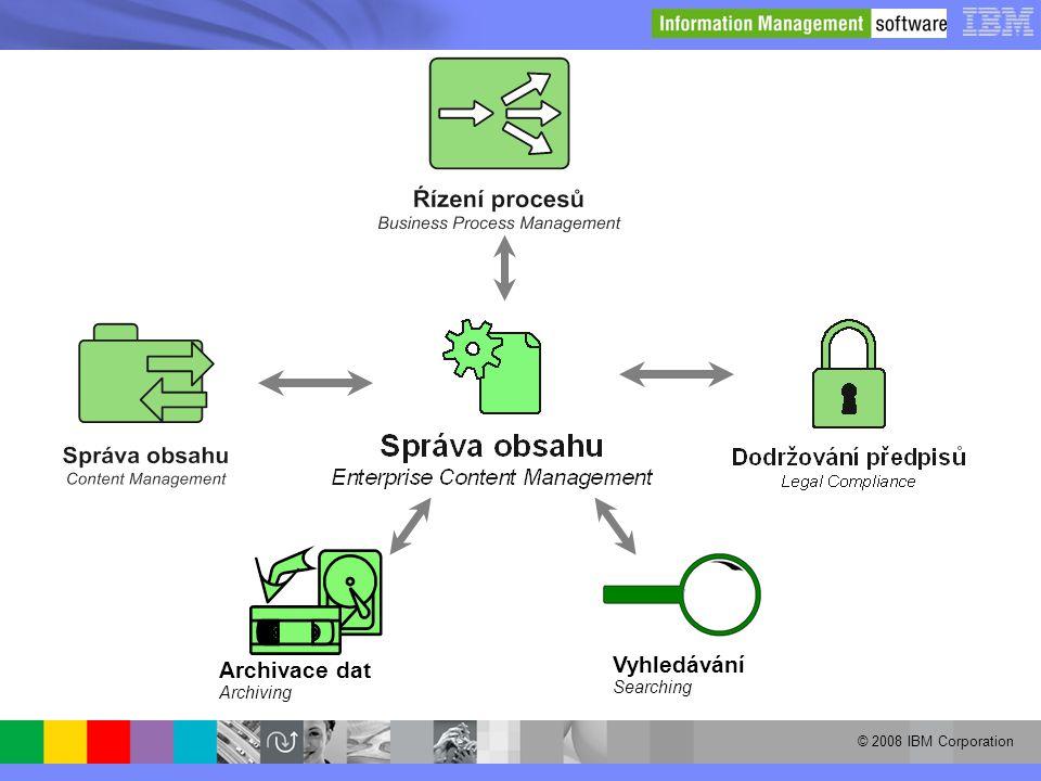 © 2008 IBM Corporation Archivace dat Archiving Vyhledávání Searching