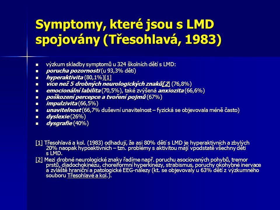 Symptomy, které jsou s LMD spojovány (Třesohlavá, 1983) výzkum skladby symptomů u 324 školních dětí s LMD: výzkum skladby symptomů u 324 školních dětí