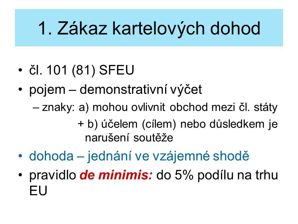 1. Zákaz kartelových dohod čl.