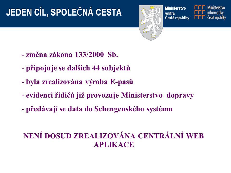 Správní a dopravně správní evidence - IISSDE RNDr. Jiří Malátek malatek@mvcr.cz Novinky