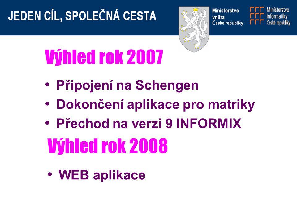 Výhled rok 2007 Připojení na Schengen Dokončení aplikace pro matriky Přechod na verzi 9 INFORMIX Výhled rok 2008 WEB aplikace
