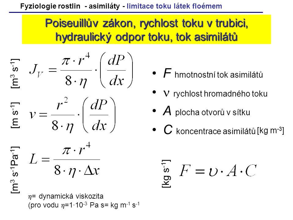 Poiseuillův zákon, rychlost toku v trubici, hydraulický odpor toku, tok asimilátů Fyziologie rostlin - asimiláty - limitace toku látek floémem  = dyn