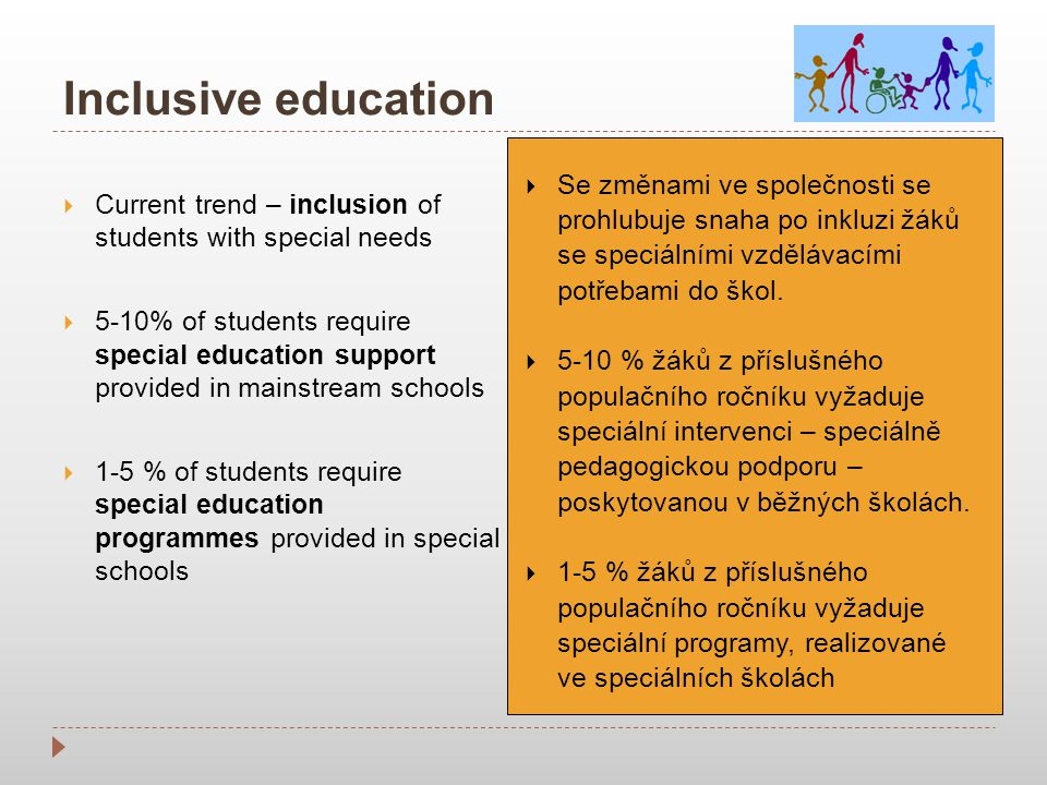 Inclusive education  Current trend – inclusion of students with special needs  5-10% of students require special education support provided in mainstream schools  1-5 % of students require special education programmes provided in special schools  Se změnami ve společnosti se prohlubuje snaha po inkluzi žáků se speciálními vzdělávacími potřebami do škol.