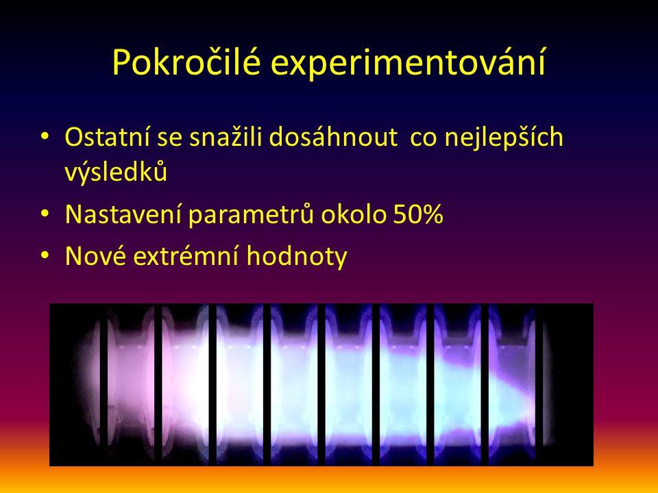 Pokročilé experimentování Ostatní se snažili dosáhnout co nejlepších výsledků Nastavení parametrů okolo 50% Nové extrémní hodnoty