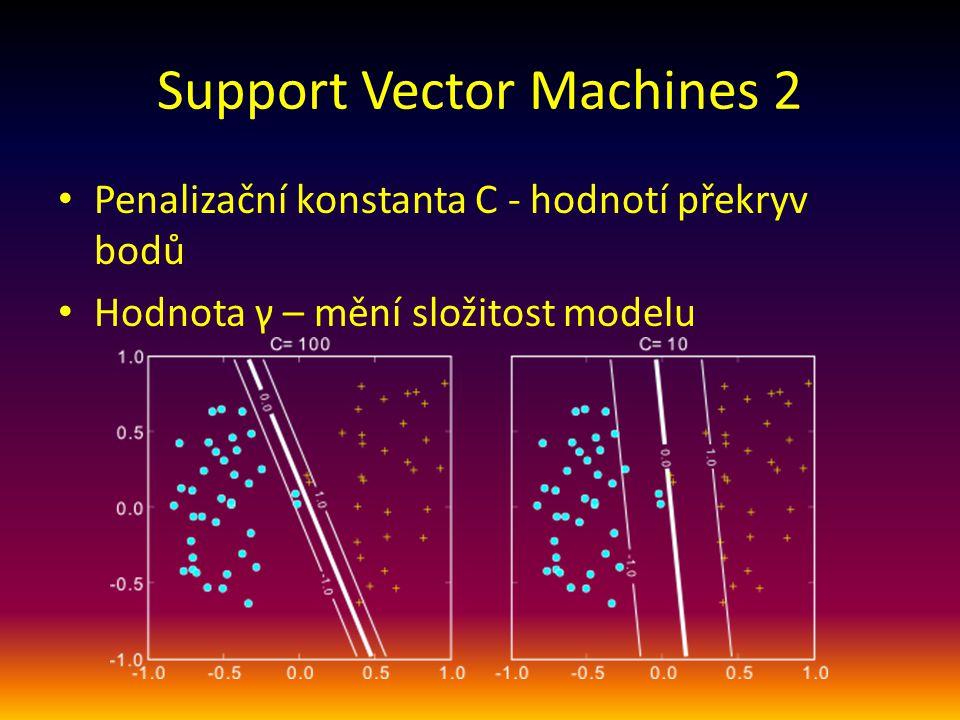 Support Vector Machines 2 Penalizační konstanta C - hodnotí překryv bodů Hodnota γ – mění složitost modelu