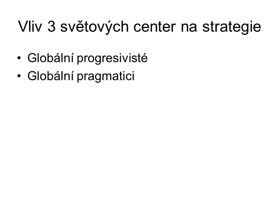 Vliv 3 světových center na strategie Globální progresivisté Globální pragmatici