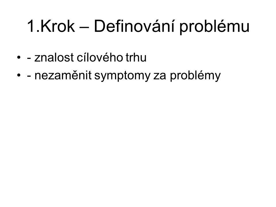 1.Krok – Definování problému - znalost cílového trhu - nezaměnit symptomy za problémy