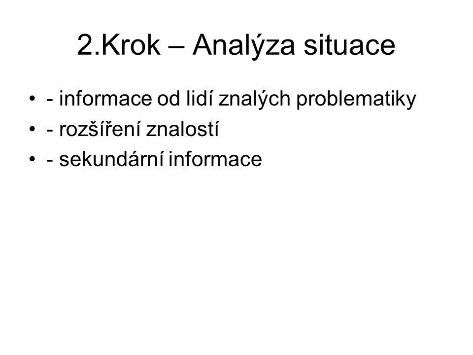 2.Krok – Analýza situace - informace od lidí znalých problematiky - rozšíření znalostí - sekundární informace