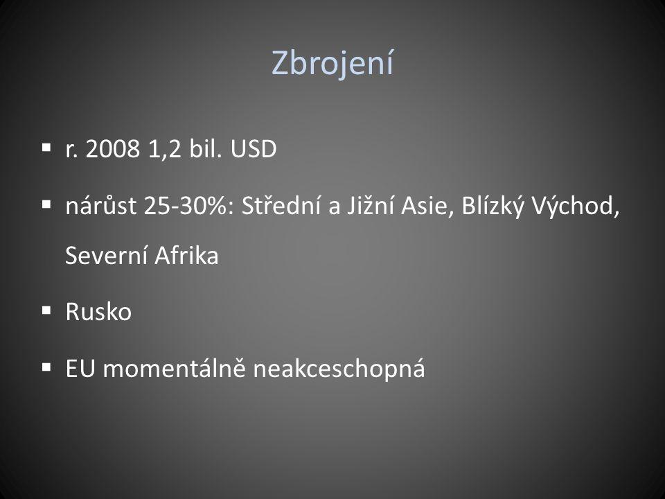 Zbrojení  r. 2008 1,2 bil. USD  nárůst 25-30%: Střední a Jižní Asie, Blízký Východ, Severní Afrika  Rusko  EU momentálně neakceschopná