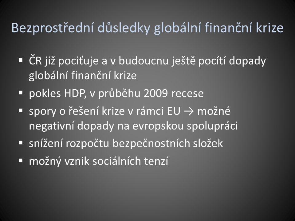 Bezprostřední důsledky globální finanční krize  ČR již pociťuje a v budoucnu ještě pocítí dopady globální finanční krize  pokles HDP, v průběhu 2009