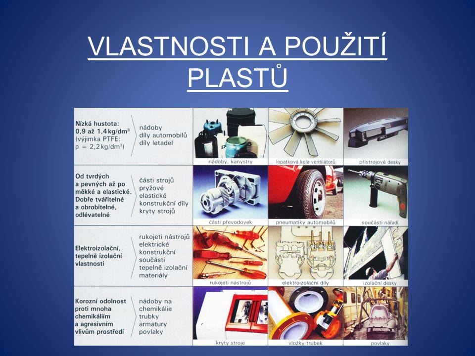 PLASTY Surovinou pro výrobu plastů je nejčastěji ropa, uhlí a zemní plyn.