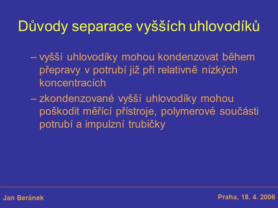 Složení kondenzátu Praha, 18. 4. 2006 Jan Beránek