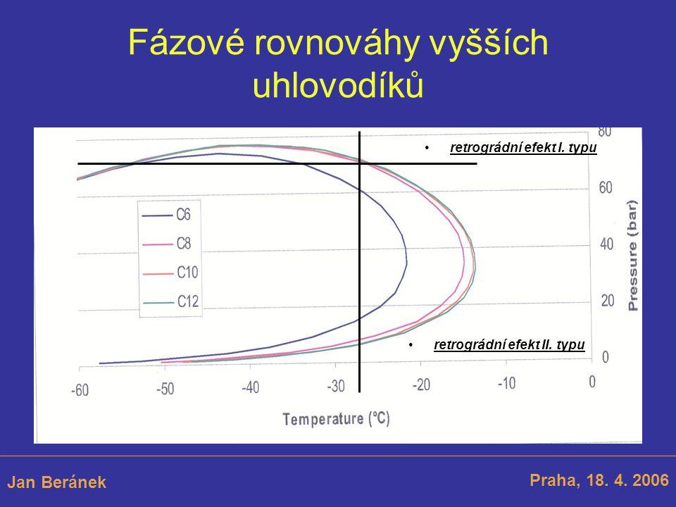 Fázové rovnováhy vyšších uhlovodíků Praha, 18. 4. 2006 Jan Beránek retrográdní efekt I. typu retrográdní efekt II. typu