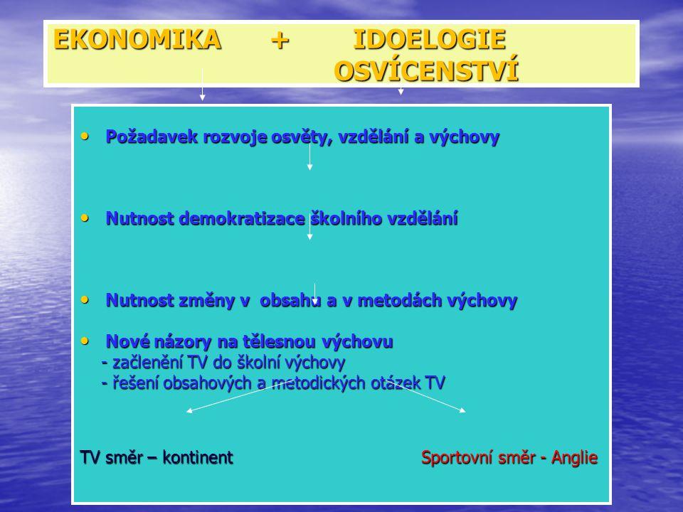 EKONOMIKA + IDOELOGIE OSVÍCENSTVÍ Požadavek rozvoje osvěty, vzdělání a výchovy Požadavek rozvoje osvěty, vzdělání a výchovy Nutnost demokratizace školního vzdělání Nutnost demokratizace školního vzdělání Nutnost změny v obsahu a v metodách výchovy Nutnost změny v obsahu a v metodách výchovy Nové názory na tělesnou výchovu Nové názory na tělesnou výchovu - začlenění TV do školní výchovy - začlenění TV do školní výchovy - řešení obsahových a metodických otázek TV - řešení obsahových a metodických otázek TV TV směr – kontinent Sportovní směr - Anglie