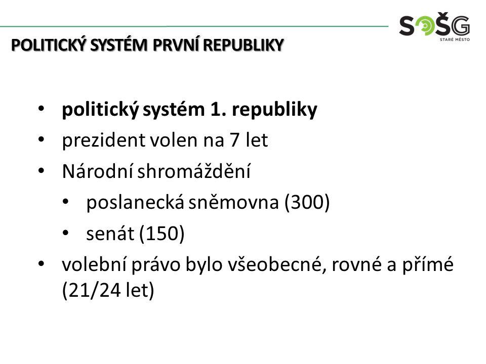POLITICKÝ SYSTÉM PRVNÍ REPUBLIKY politický systém 1.