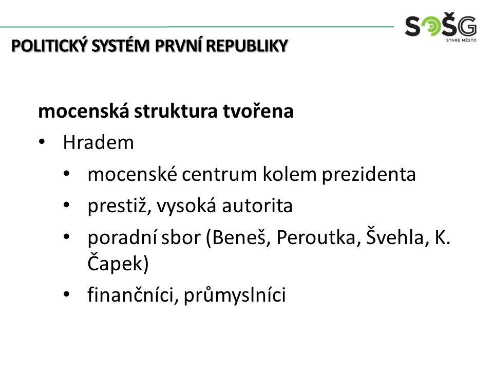 mocenská struktura tvořena Hradem mocenské centrum kolem prezidenta prestiž, vysoká autorita poradní sbor (Beneš, Peroutka, Švehla, K.