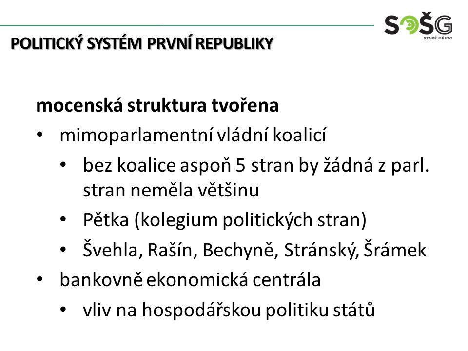Kolonialismus mocenská struktura tvořena mimoparlamentní vládní koalicí bez koalice aspoň 5 stran by žádná z parl.