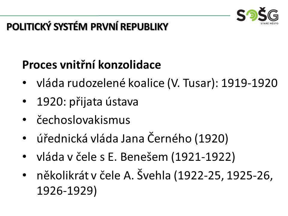 Proces vnitřní konzolidace vláda rudozelené koalice (V.