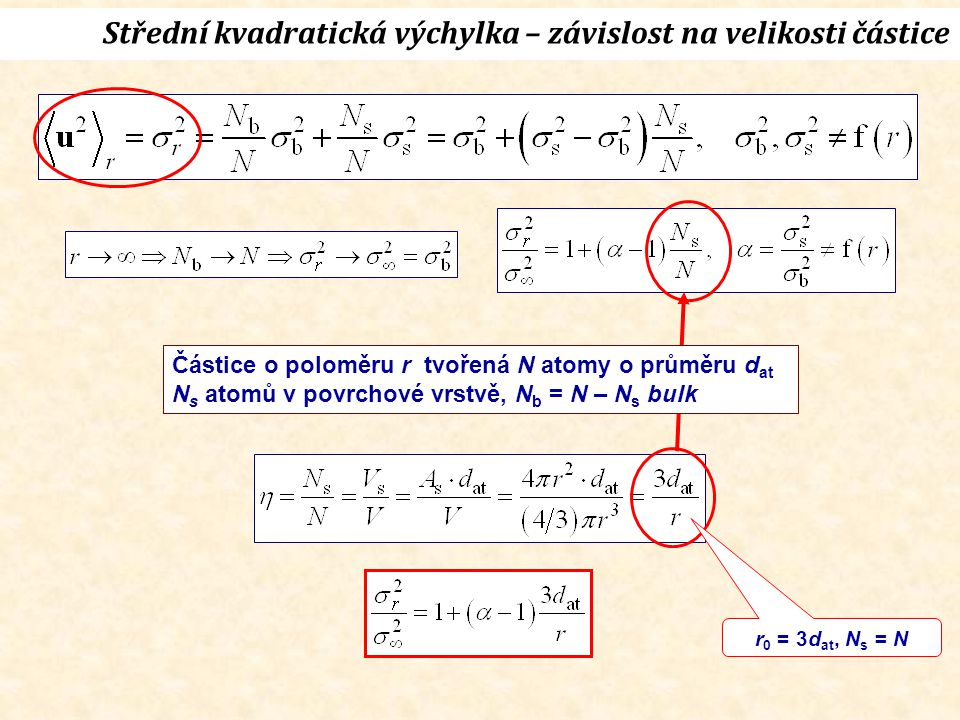 Částice o poloměru r tvořená N atomy o průměru d at N s atomů v povrchové vrstvě, N b = N – N s bulk r 0 = 3d at, N s = N Střední kvadratická výchylka – závislost na velikosti částice