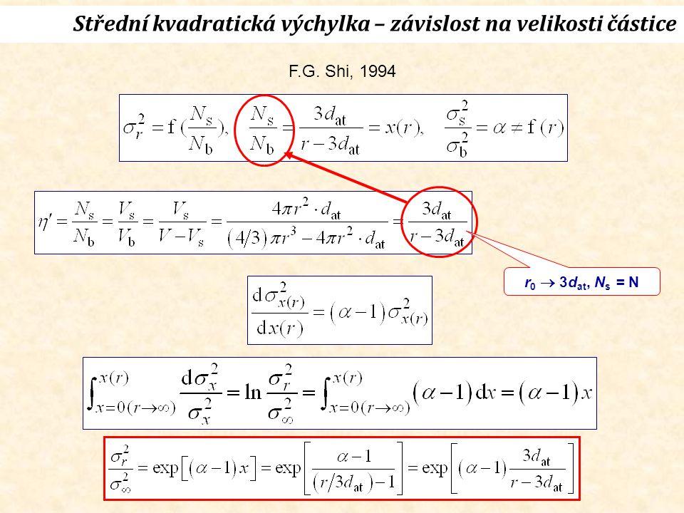 r 0  3d at, N s = N Střední kvadratická výchylka – závislost na velikosti částice