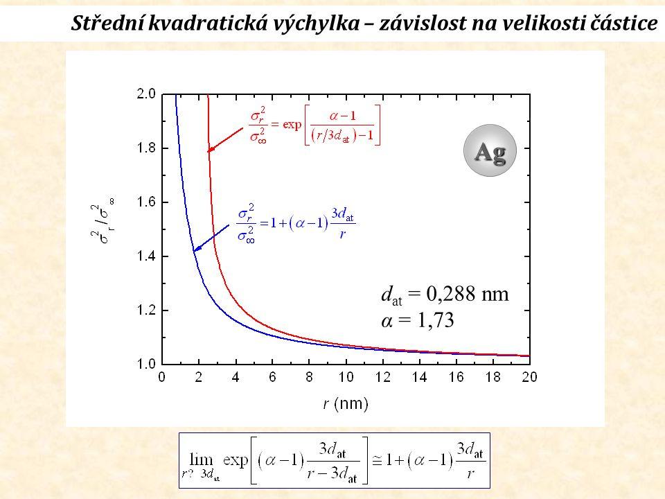 d at = 0,288 nm α = 1,73 Ag