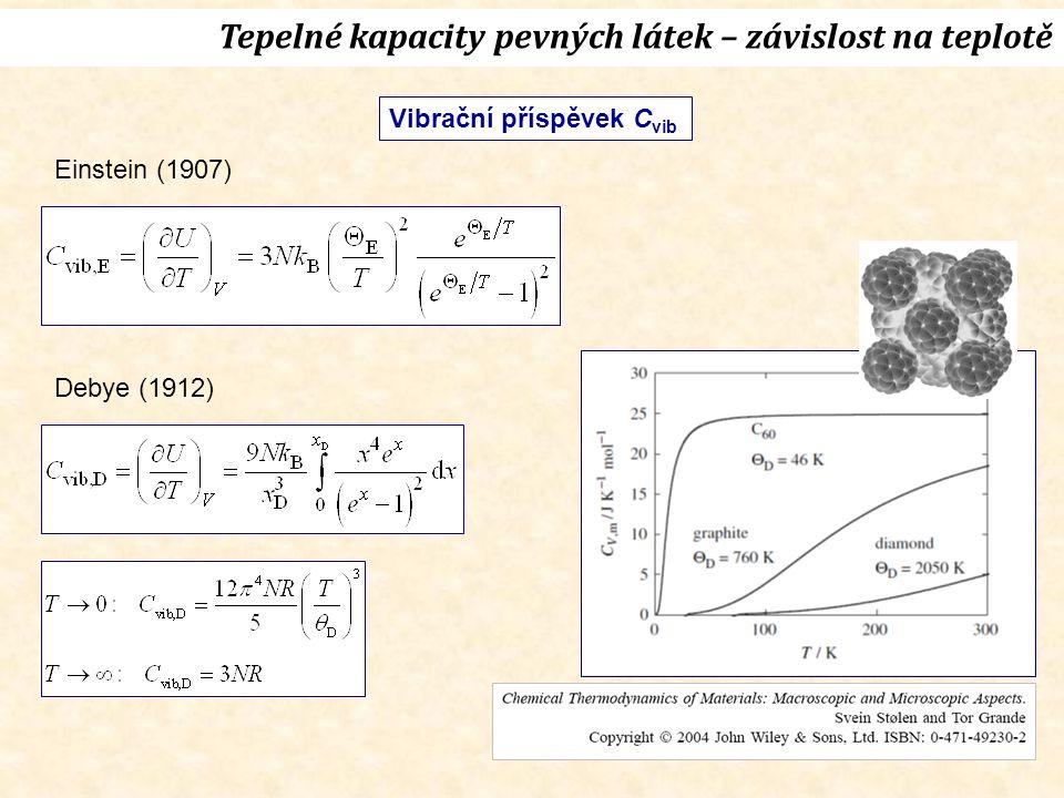 Tepelné kapacity pevných látek – závislost na teplotě Einstein (1907) Vibrační příspěvek C vib Debye (1912)
