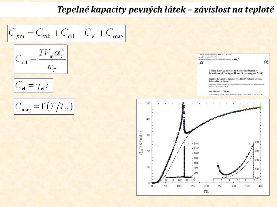 Tepelné kapacity pevných látek - závislost na tlaku