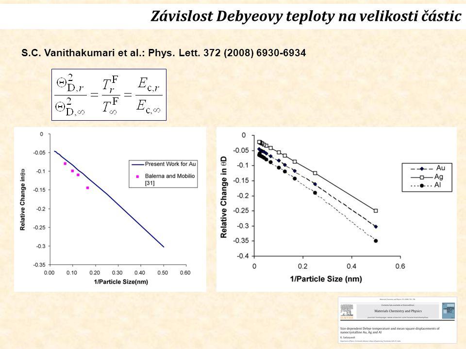 S.C. Vanithakumari et al.: Phys. Lett.