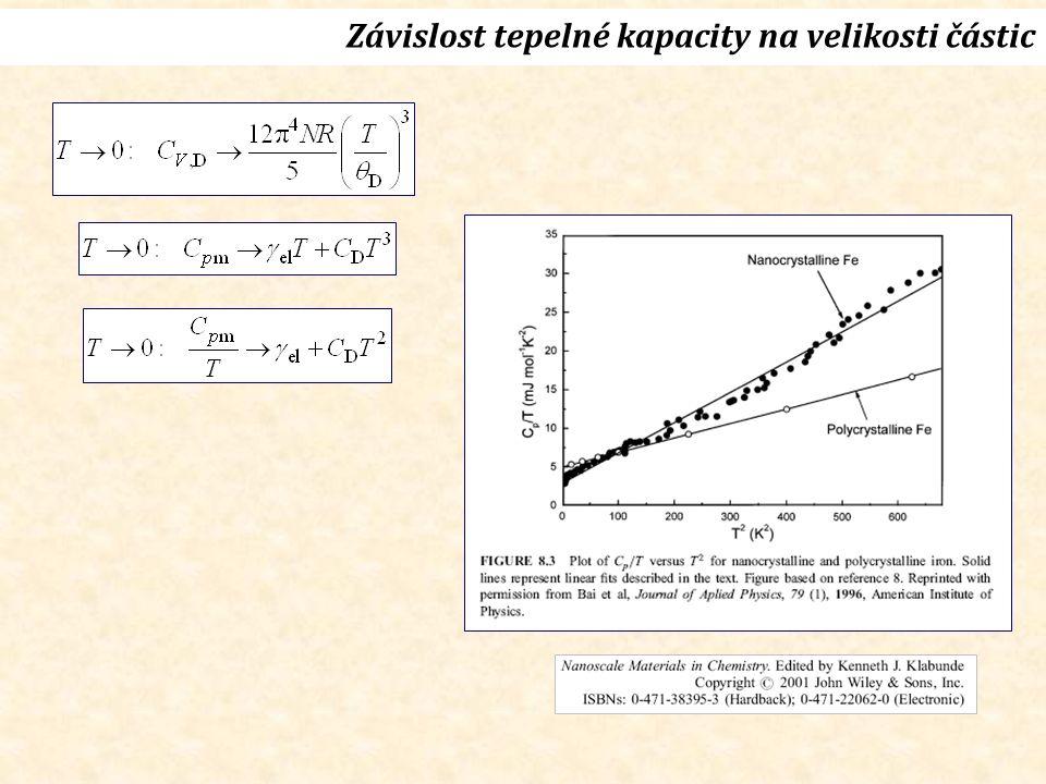 Závislost tepelné kapacity na velikosti částic