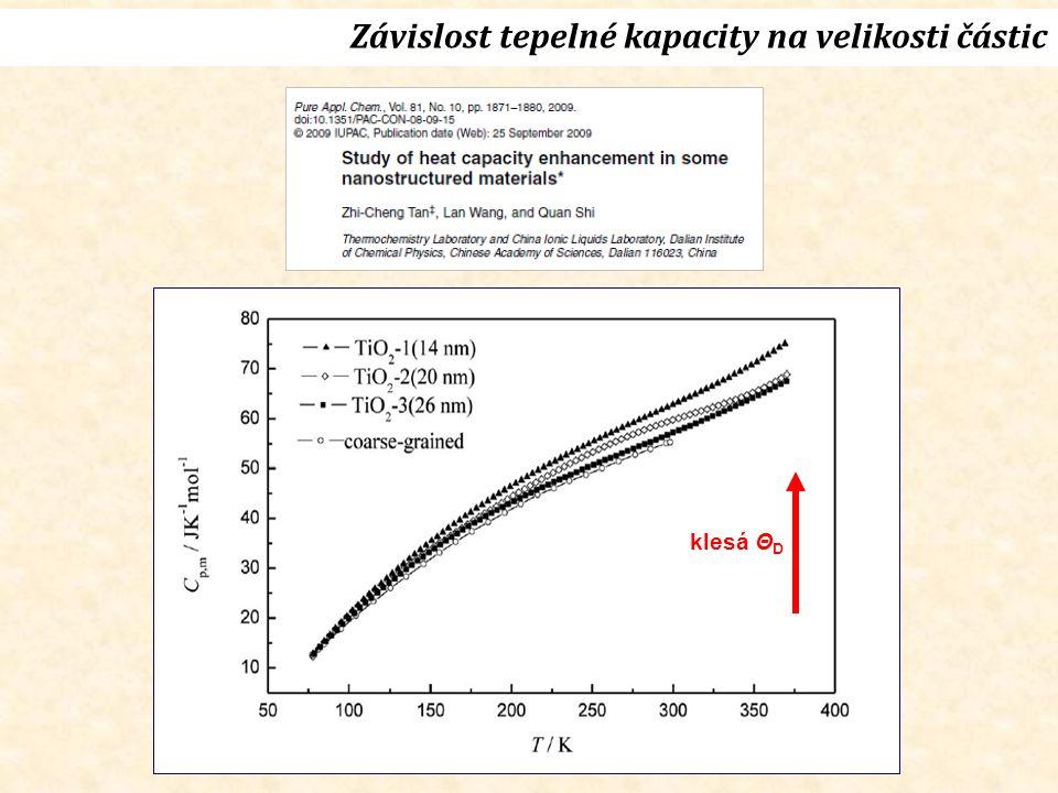 klesá Θ D Závislost tepelné kapacity na velikosti částic