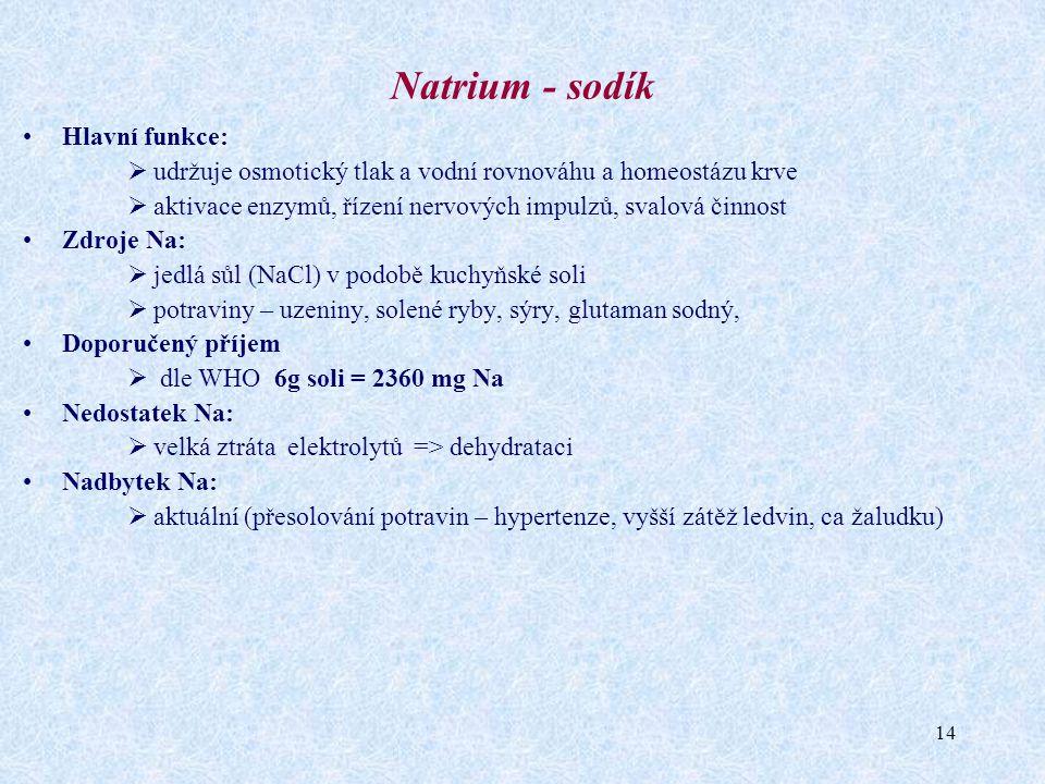 14 Natrium - sodík Hlavní funkce:  udržuje osmotický tlak a vodní rovnováhu a homeostázu krve  aktivace enzymů, řízení nervových impulzů, svalová či