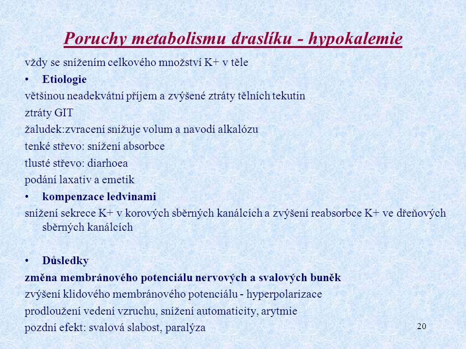 20 Poruchy metabolismu draslíku - hypokalemie vždy se snížením celkového množství K+ v těle Etiologie většinou neadekvátní příjem a zvýšené ztráty těl