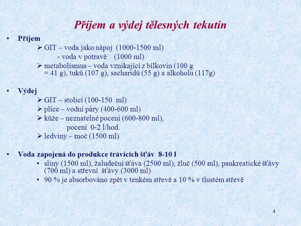 4 Příjem a výdej tělesných tekutin Příjem  GIT – voda jako nápoj (1000-1500 ml) - voda v potravě (1000 ml)  metabolismus – voda vznikající z bílkovi