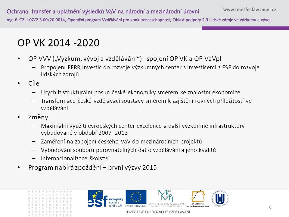 """6 OP VK 2014 -2020 OP VVV (""""Výzkum, vývoj a vzdělávání ) - spojení OP VK a OP VaVpI – Propojení EFRR investic do rozvoje výzkumných center s investicemi z ESF do rozvoje lidských zdrojů Cíle – Urychlit strukturální posun české ekonomiky směrem ke znalostní ekonomice – Transformace české vzdělávací soustavy směrem k zajištění rovných příležitostí ve vzdělávání Změny – Maximální využití evropských center excelence a další výzkumné infrastruktury vybudované v období 2007–2013 – Zaměření na zapojení českého VaV do mezinárodních projektů – Vybudování souboru porovnatelných dat o vzdělávání a jeho kvalitě – Internacionalizace školství Program nabírá zpoždění – první výzvy 2015"""