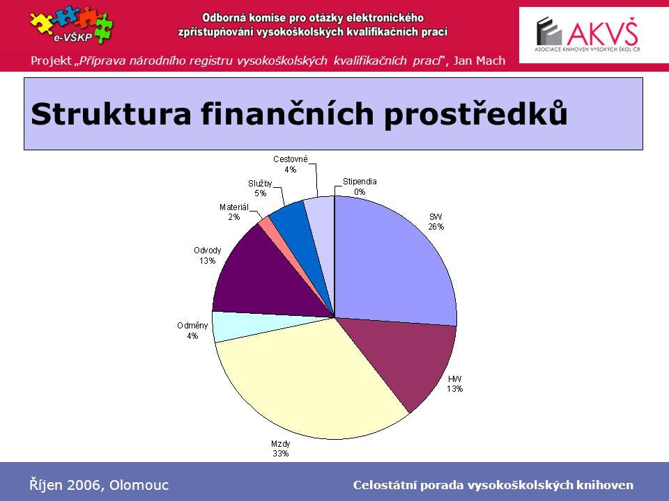 """Projekt """"Příprava národního registru vysokoškolských kvalifikačních prací"""", Jan Mach Říjen 2006, Olomouc Celostátní porada vysokoškolských knihoven St"""