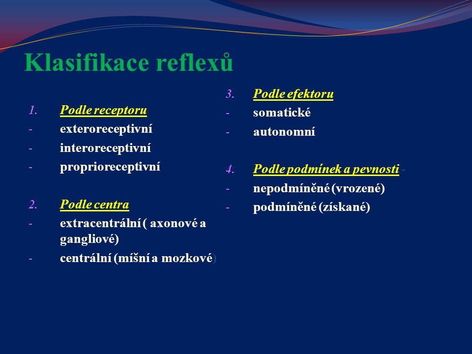 Klasifikace reflexů 1. Podle receptoru - exteroreceptivní - interoreceptivní - proprioreceptivní 2. Podle centra - extracentrální ( axonové a gangliov