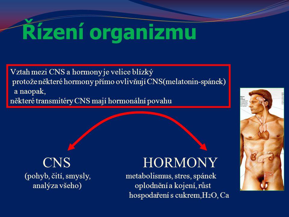 Řízení organizmu CNS HORMONY (pohyb, čití, smysly, metabolismus, stres, spánek analýza všeho) oplodnění a kojení, růst hospodaření s cukrem,H 2 O, Ca