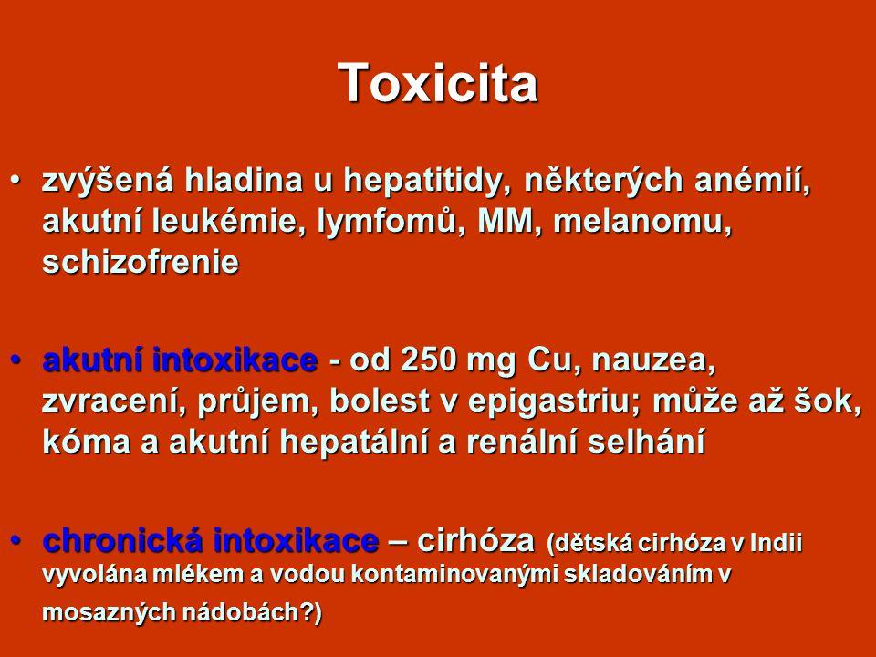 Toxicita zvýšená hladina u hepatitidy, některých anémií, akutní leukémie, lymfomů, MM, melanomu, schizofreniezvýšená hladina u hepatitidy, některých anémií, akutní leukémie, lymfomů, MM, melanomu, schizofrenie akutní intoxikace - od 250 mg Cu, nauzea, zvracení, průjem, bolest v epigastriu; může až šok, kóma a akutní hepatální a renální selháníakutní intoxikace - od 250 mg Cu, nauzea, zvracení, průjem, bolest v epigastriu; může až šok, kóma a akutní hepatální a renální selhání chronická intoxikace– cirhóza (dětská cirhóza v Indii vyvolána mlékem a vodou kontaminovanými skladováním v mosazných nádobách?)chronická intoxikace – cirhóza (dětská cirhóza v Indii vyvolána mlékem a vodou kontaminovanými skladováním v mosazných nádobách?)