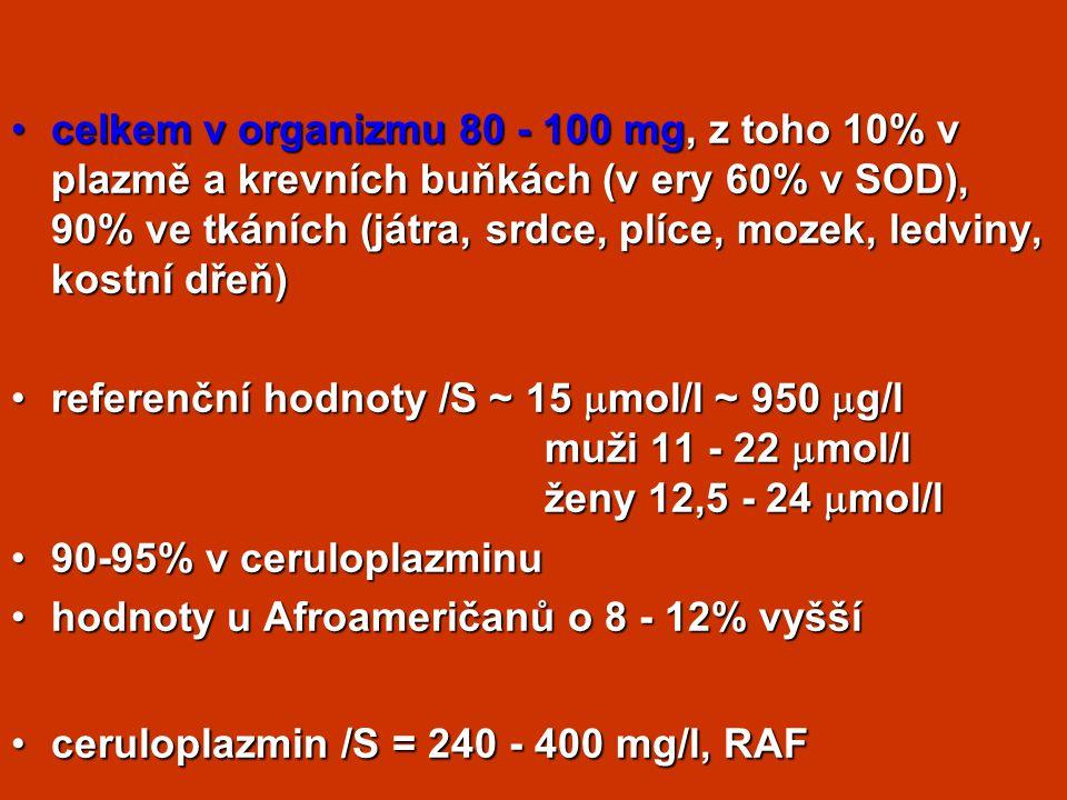 celkem v organizmu 80 - 100 mg, z toho 10% v plazmě a krevních buňkách (v ery 60% v SOD), 90% ve tkáních (játra, srdce, plíce, mozek, ledviny, kostní dřeň)celkem v organizmu 80 - 100 mg, z toho 10% v plazmě a krevních buňkách (v ery 60% v SOD), 90% ve tkáních (játra, srdce, plíce, mozek, ledviny, kostní dřeň) referenční hodnoty /S ~ 15  mol/l ~ 950  g/l muži 11 - 22  mol/l ženy 12,5 - 24  mol/lreferenční hodnoty /S ~ 15  mol/l ~ 950  g/l muži 11 - 22  mol/l ženy 12,5 - 24  mol/l 90-95% v ceruloplazminu90-95% v ceruloplazminu hodnoty u Afroameričanů o 8 - 12% vyššíhodnoty u Afroameričanů o 8 - 12% vyšší ceruloplazmin /S = 240 - 400 mg/l, RAFceruloplazmin /S = 240 - 400 mg/l, RAF