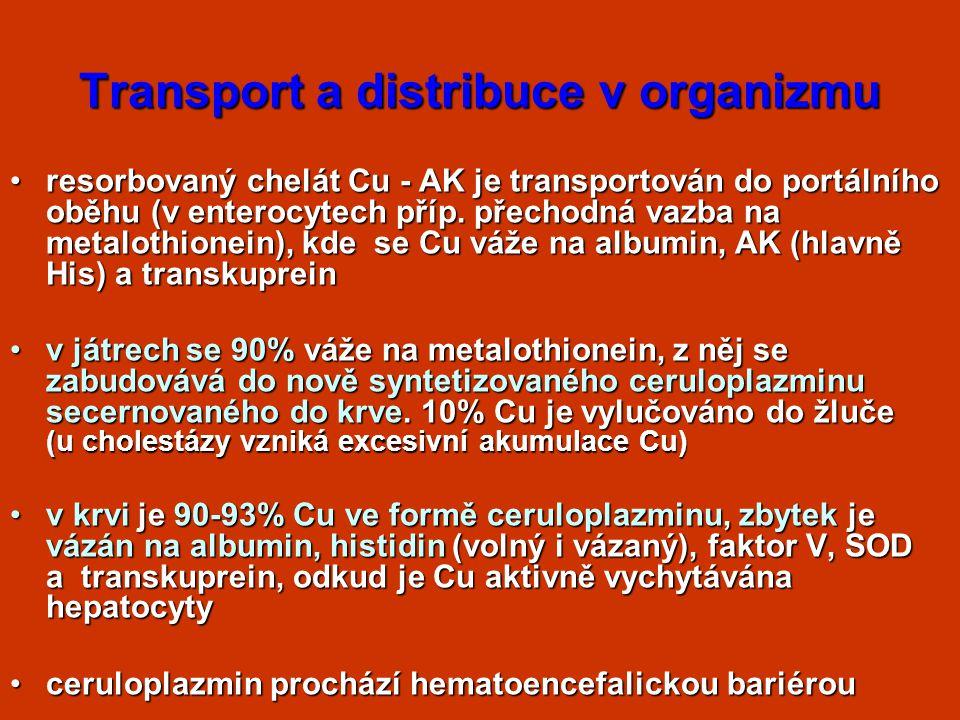 Wilsonova choroba (hepatolentikulární degenerace) AR dědičná, incidence 5 -10 :1 000 000AR dědičná, incidence 5 -10 :1 000 000 excesivní vstřebávání Cu střevní sliznicí (mutace genu pro transportní ATPázu), porucha žlučové eliminace Cu, nízká nebo žádná syntéza ceruloplazminuexcesivní vstřebávání Cu střevní sliznicí (mutace genu pro transportní ATPázu), porucha žlučové eliminace Cu, nízká nebo žádná syntéza ceruloplazminu první projevy někdy již v 5.