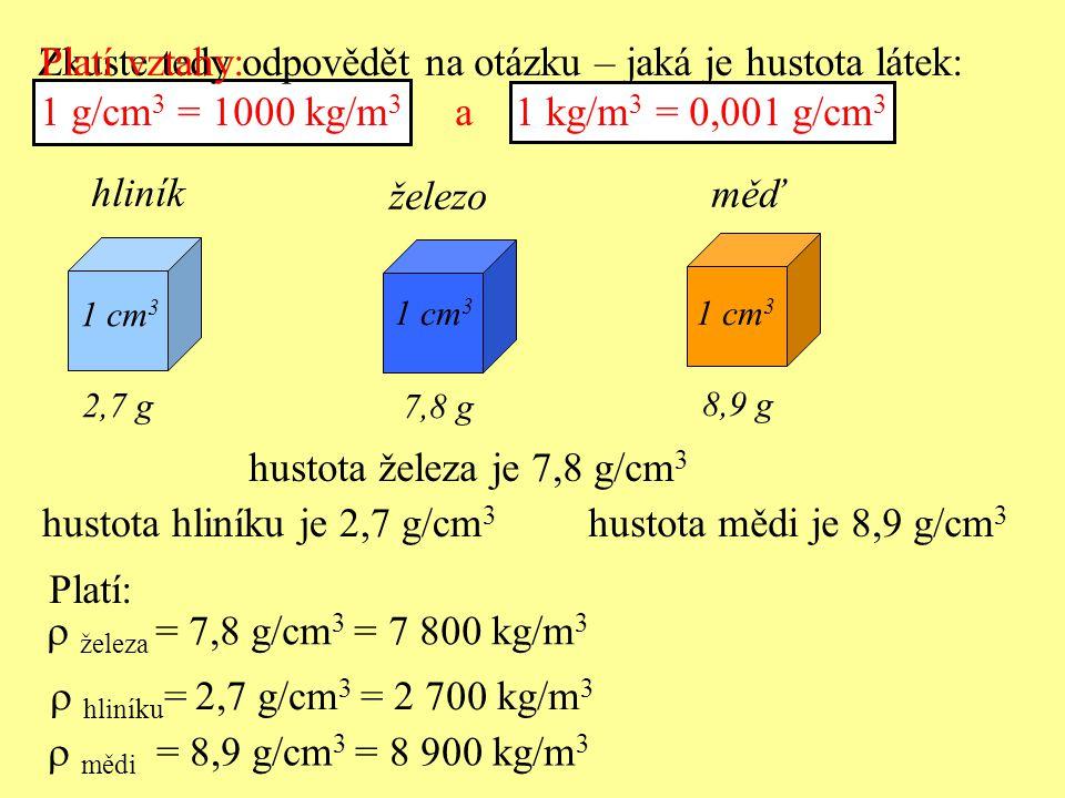 železo měď 1 cm 3 2,7 g 7,8 g 8,9 g hliník Zkuste tedy odpovědět na otázku – jaká je hustota látek: hustota hliníku je 2,7 g/cm 3 hustota mědi je 8,9 g/cm 3 hustota železa je 7,8 g/cm 3  železa = 7,8 g/cm 3 = 7 800 kg/m 3  hliníku = 2,7 g/cm 3 = 2 700 kg/m 3  mědi = 8,9 g/cm 3 = 8 900 kg/m 3 Platí vztahy: 1 g/cm 3 = 1000 kg/m 3 a 1 kg/m 3 = 0,001 g/cm 3 Platí: