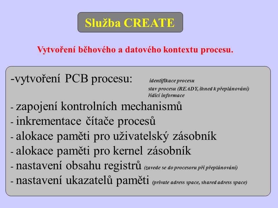 Služba CREATE -vytvoření PCB procesu: identifikace procesu stav procesu (READY, ihned k přeplánování) řídicí informace - zapojení kontrolních mechanis