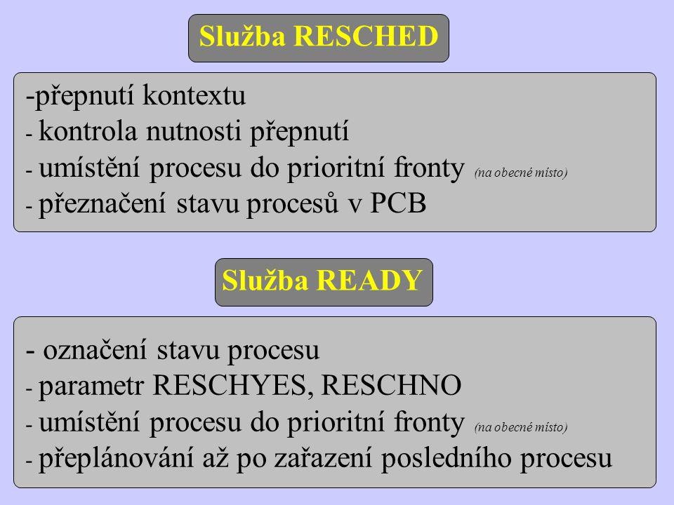 Služba RESCHED -přepnutí kontextu - kontrola nutnosti přepnutí - umístění procesu do prioritní fronty (na obecné místo) - přeznačení stavu procesů v PCB Služba READY - označení stavu procesu - parametr RESCHYES, RESCHNO - umístění procesu do prioritní fronty (na obecné místo) - přeplánování až po zařazení posledního procesu