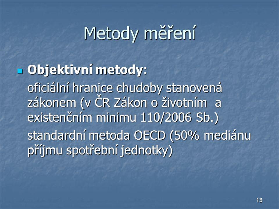 13 Metody měření Objektivní metody: Objektivní metody: oficiální hranice chudoby stanovená zákonem (v ČR Zákon o životním a existenčním minimu 110/200