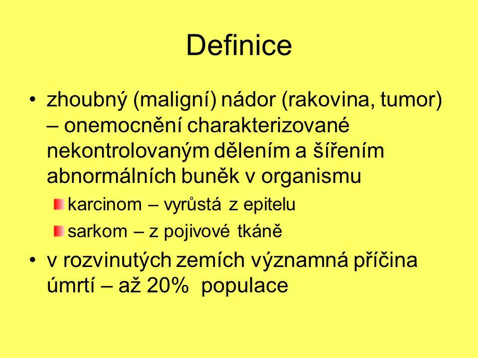 Definice zhoubný (maligní) nádor (rakovina, tumor) – onemocnění charakterizované nekontrolovaným dělením a šířením abnormálních buněk v organismu karc