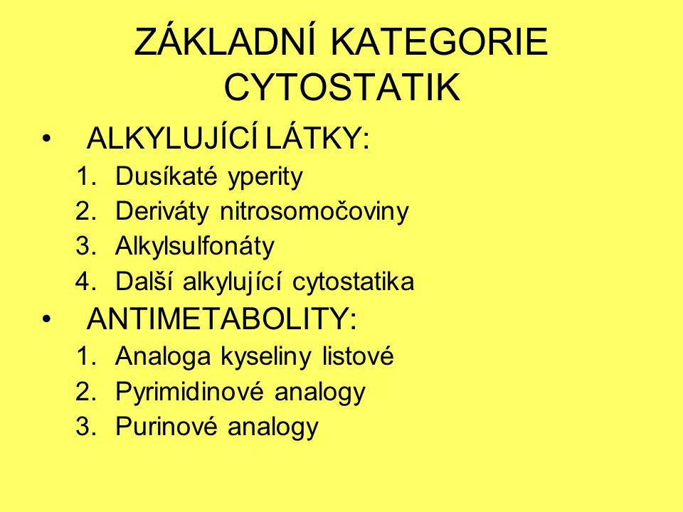 ZÁKLADNÍ KATEGORIE CYTOSTATIK ALKYLUJÍCÍ LÁTKY: 1.Dusíkaté yperity 2.Deriváty nitrosomočoviny 3.Alkylsulfonáty 4.Další alkylující cytostatika ANTIMETA