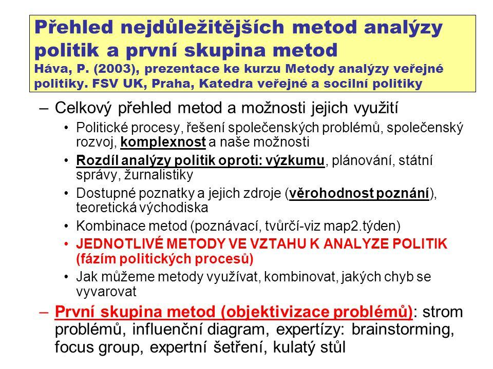 Přehled nejdůležitějších metod analýzy politik a první skupina metod Háva, P. (2003), prezentace ke kurzu Metody analýzy veřejné politiky. FSV UK, Pra